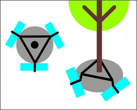 Kotvení stromů KOTVOS KSB-KB1 - set