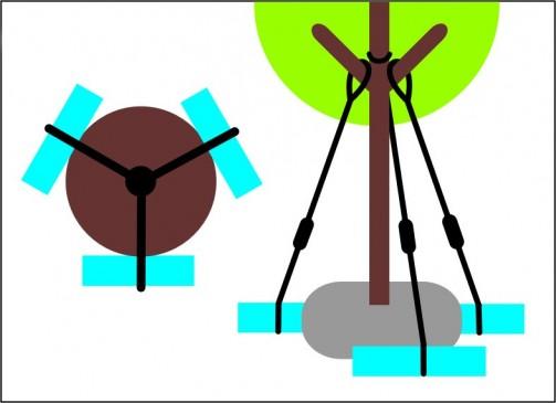 Kotvení stromů KOTVOS KSK-KB2 - set